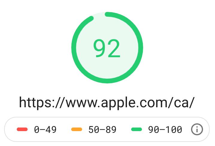 Website speed test for apple.com